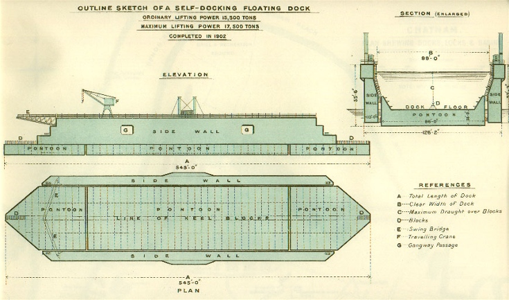 1902 Bermuda Floating Dock