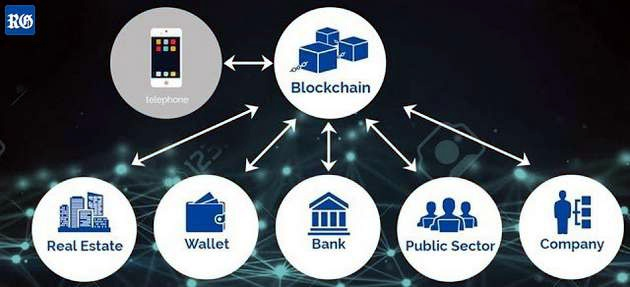 Blockchain areas