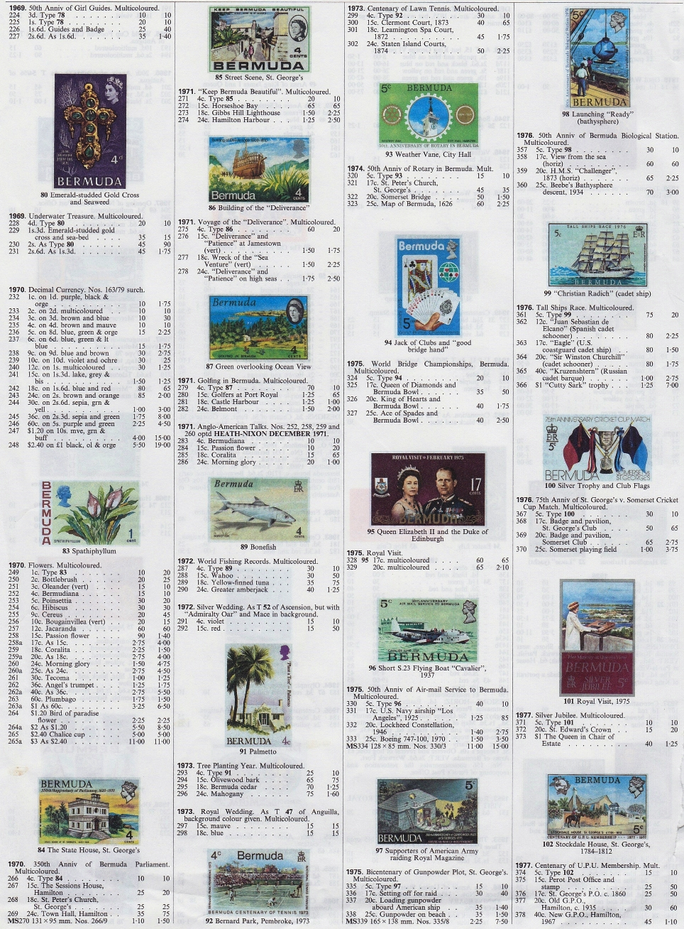 Bermuda's postage stamps