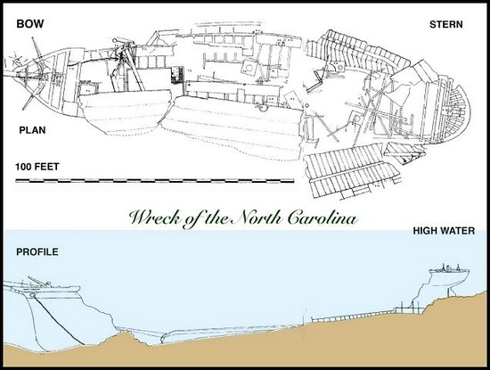 wreck of the vessel North Carolina